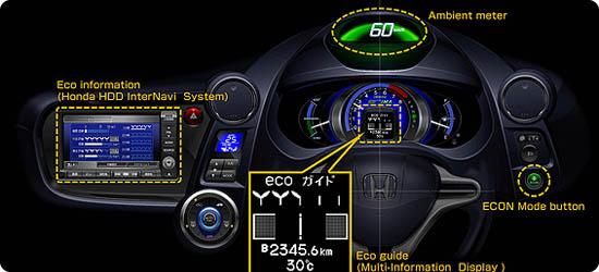 Honda De Terrebonne >> Eco Assist – Jouez le jeu et économisez! – Honda de Terrebonne – Blogue, nouvelles et rumeurs ...
