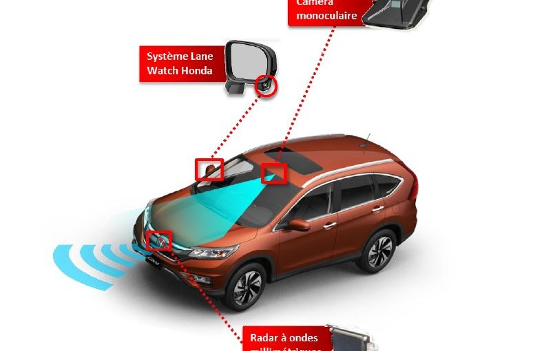 La technologie de détection Honda Sensing pour les nuls